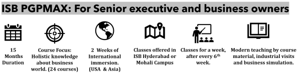 ISB-PGPMAX-Snapshot-Executive-MBA