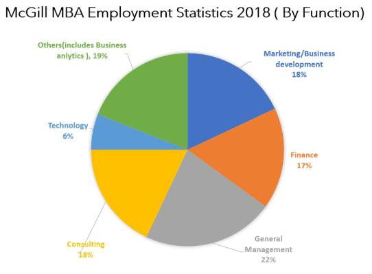 McGill- employment report-2018