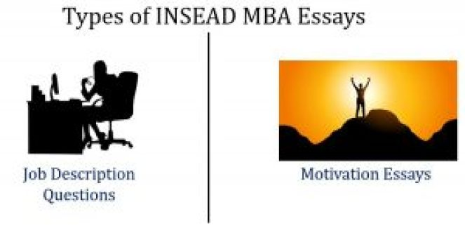 Types of INSEAD MBA essays