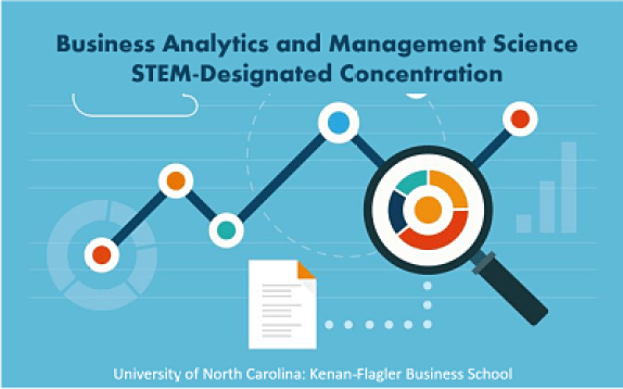 unc-mba-business-analytics-stem-concentration-curriculum