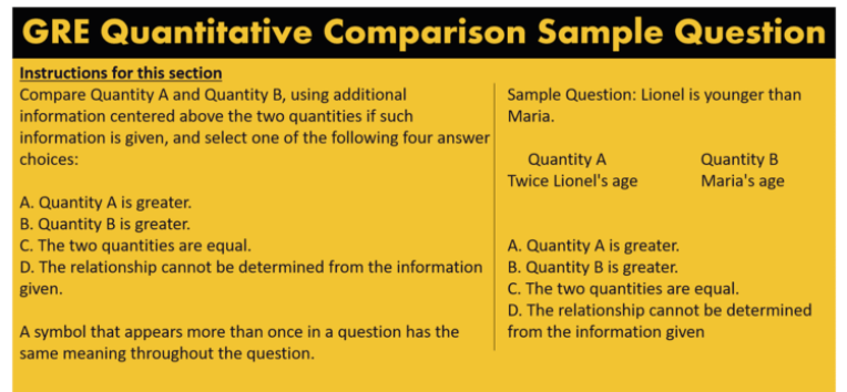 GRE Exam Pattern Quantitative Comparison