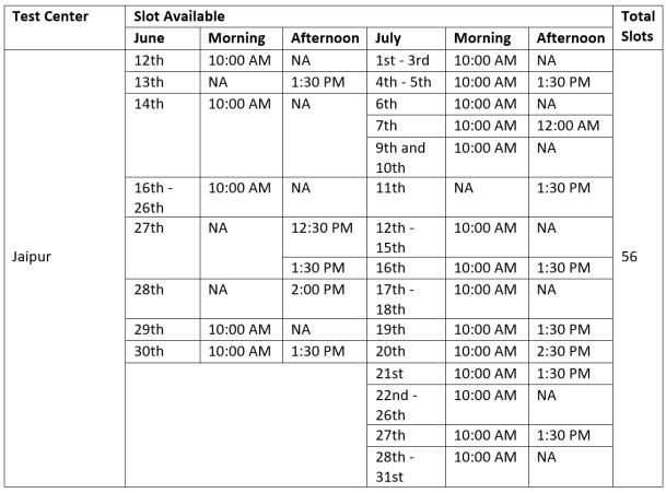 Jaipur GMAT Timing Slots