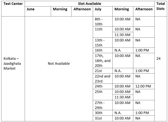 Kolkata GMAt Timing Slot