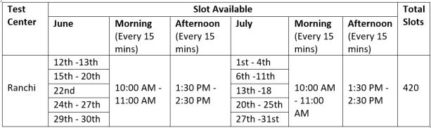 Ranchi GMAT Slot timing