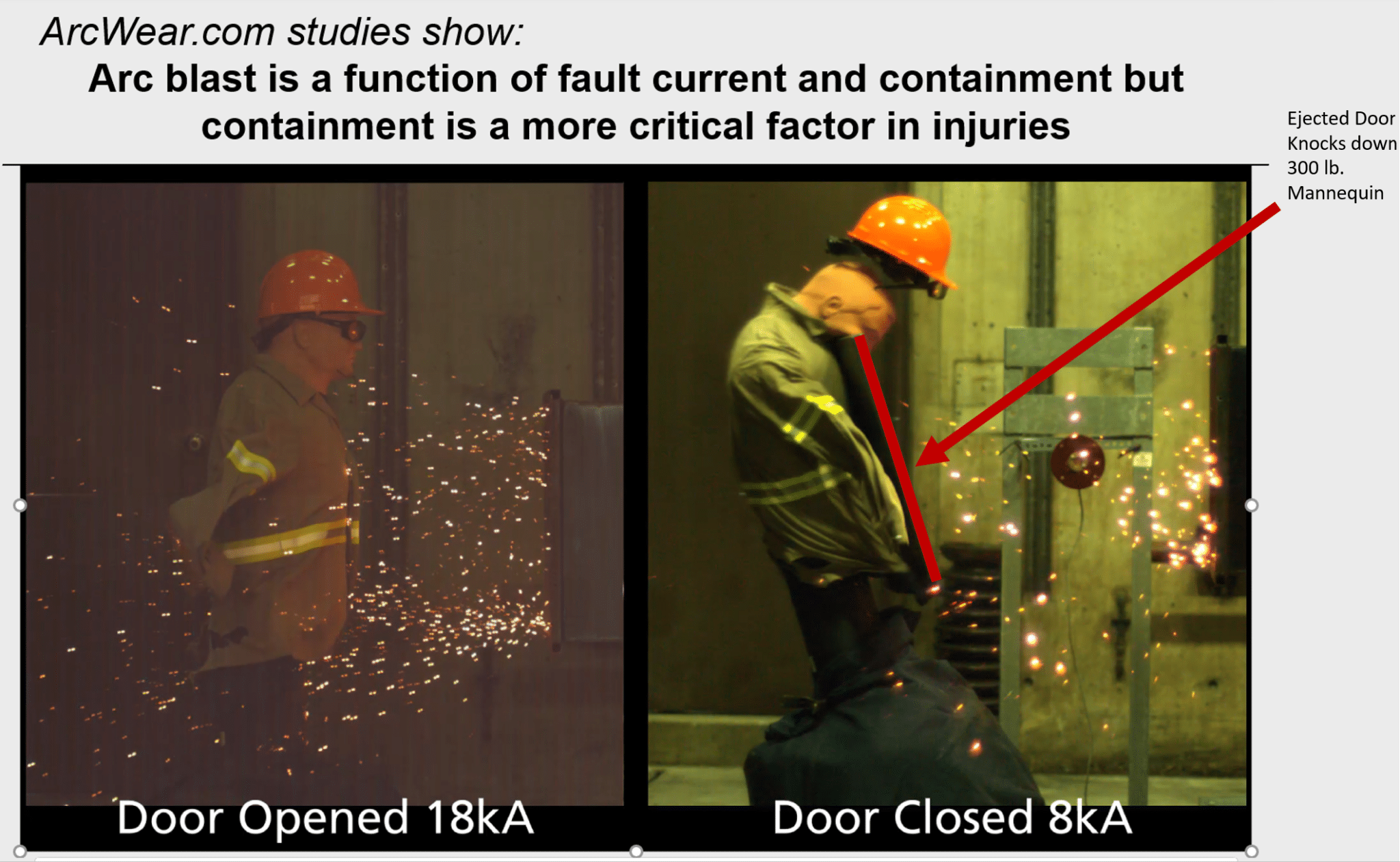 New IEEE Paper: Arc Flash Pressure and Door Ejection Measurement