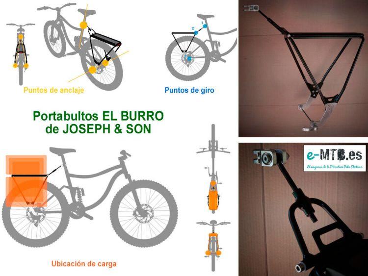 plantilla-el-burro