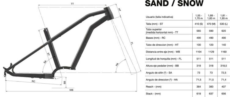 geometria-SAND-SNOW