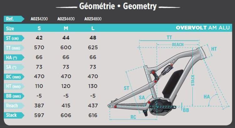 geometria am alu
