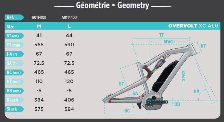 geometria xc alu womwn