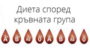 Кажете ни коя кръвна група сте за да ви кажем как да живеете по-дълго в добра кондиция и емоционална сила