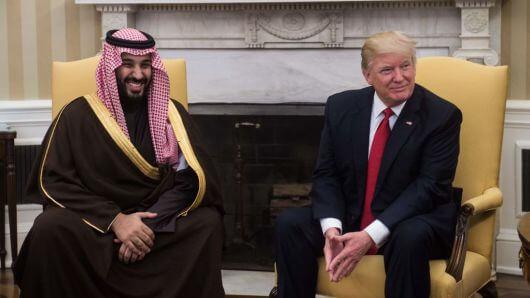 US-Saudis NOPEC dilemma