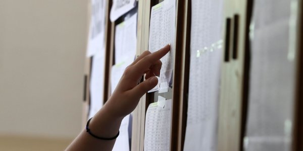Οι μαθητές με τις υψηλότερες βαθμολογίες στο 1ο ΓΕΛ Νέας Ιωνίας