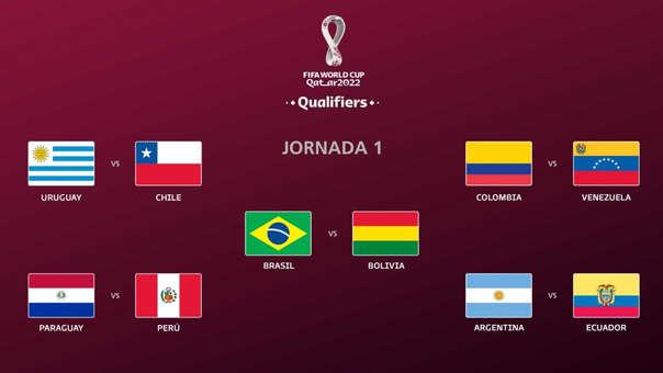 Eliminatorias Sudamericanas Qatar 2022