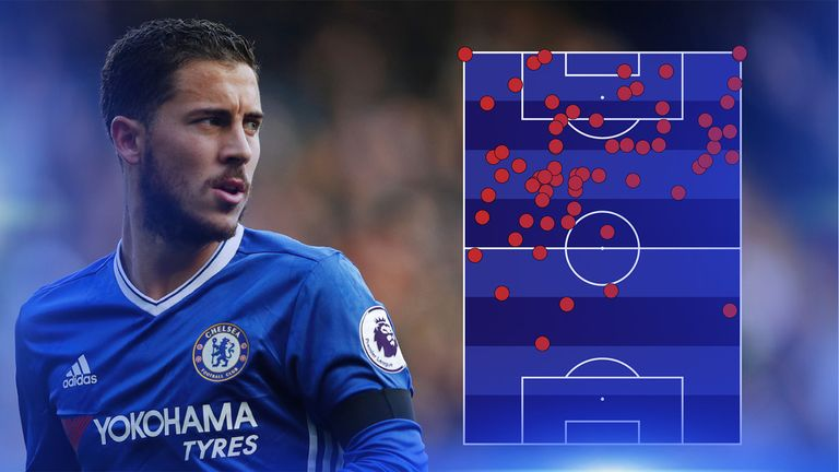 Eden Hazard's touchmap against Leicester