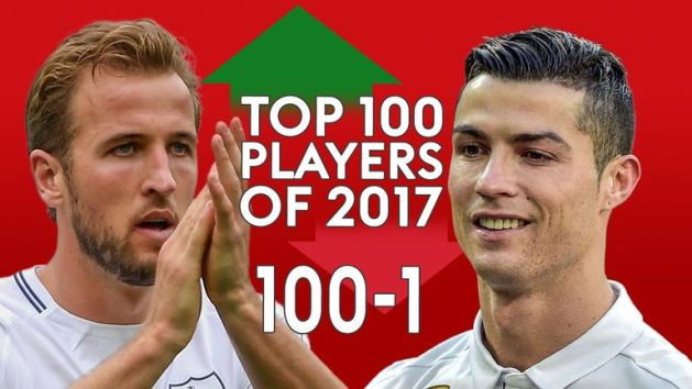 Top 100 players of 2017  Full list   Football News   Sky Sports Here s a look at the top 100 players of 2017 from Europe s top five  leagues  compiled using Sky Sports Power Rankings