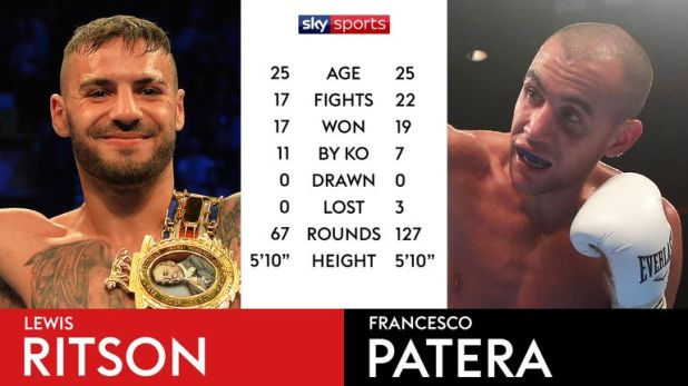 Tale of the Tape - Lewis Ritson v Francesco Patera