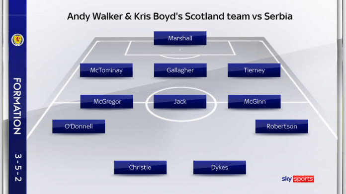 Andy Walker and Kris Boyd