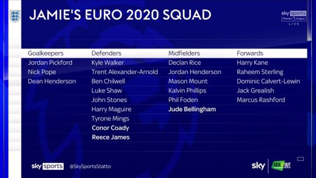 Jamie Carragher's 23-man squad for this summer's Euros