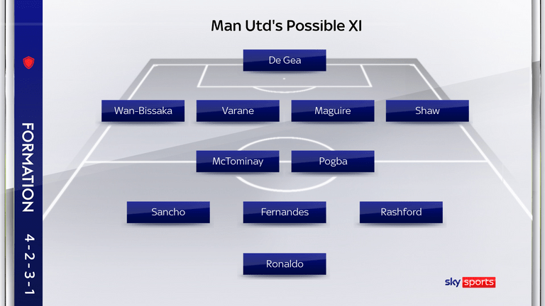 Manchester United's possible XI if Cristiano Ronaldo returns to the club