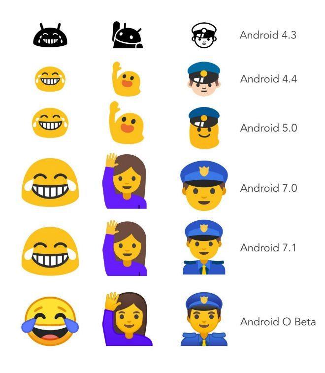 Emojis de Android nuevos