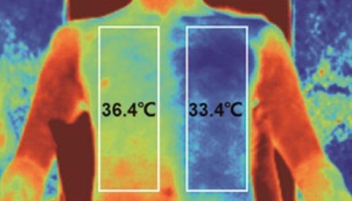 Comparación de la temperatura de la piel: un lado con algodón y otro con el nuevo tejido refrigerante