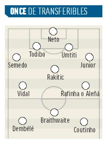 Barcelona   Transfer Market: Team for sale: Barcelona have 12 ...