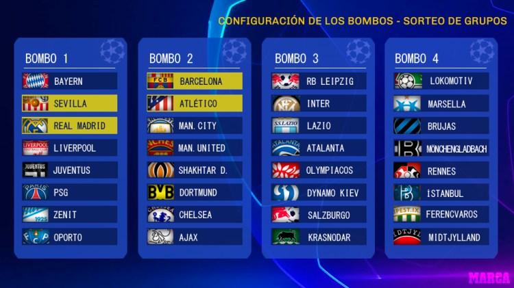 Champions League: Pots for Thursday's Champions League ...