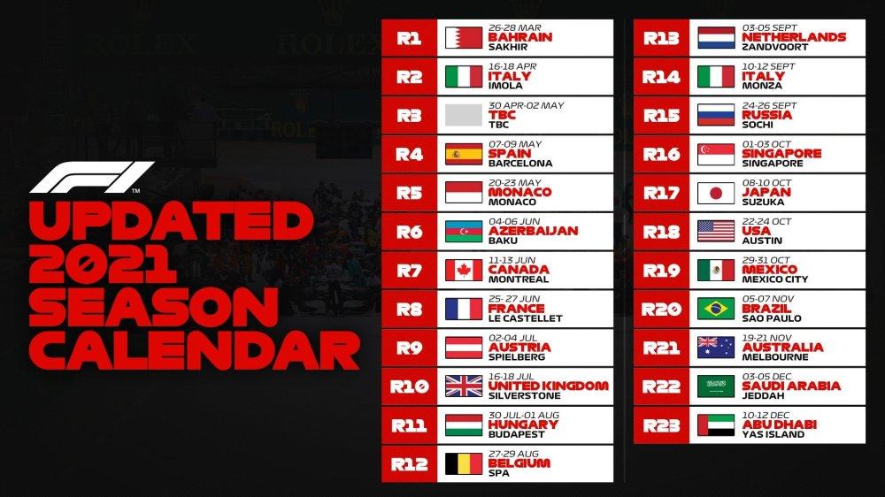 F1 2020: Cambios en el calendario de la F1 | Marca.com