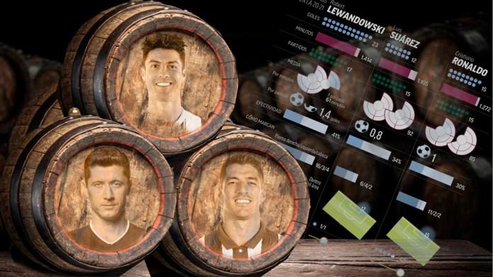 Golashënuesit më të mirë: Luis Suarez, Lewandowski dhe Cristiano Ronaldo