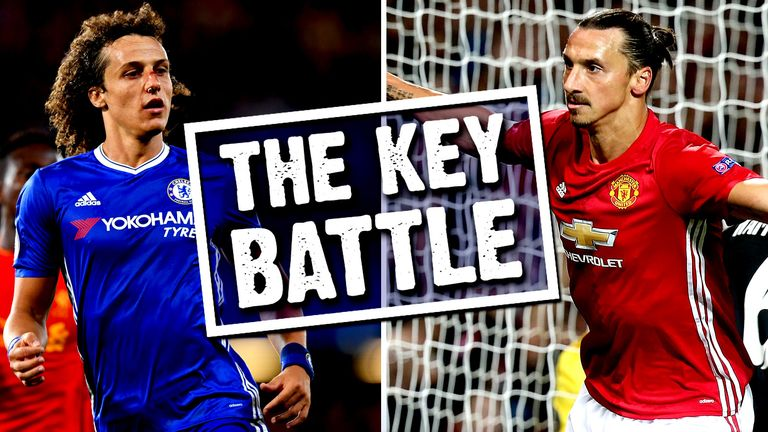 David Luiz and Zlatan Ibrahimovic will clash at Stamford Bridge