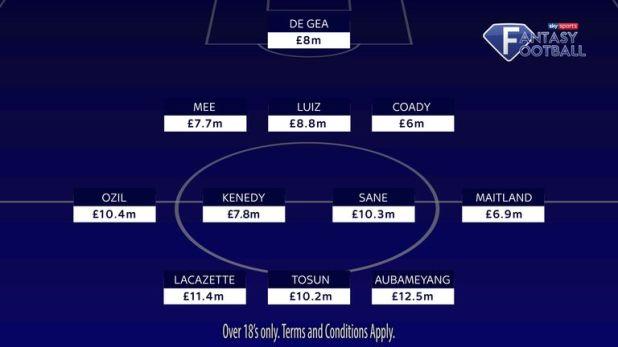 Charlie Nicholas' Sky Sports Fantasy Football XI