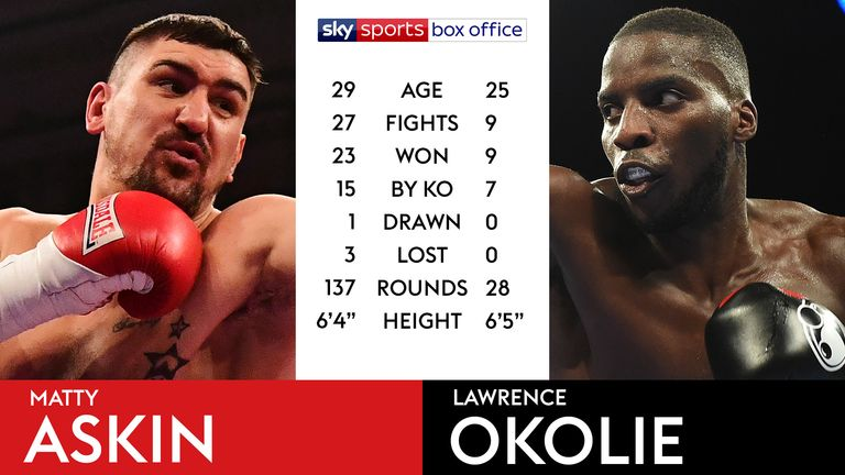 TALE OF THE TAPE - ASKIN V OKOLIE