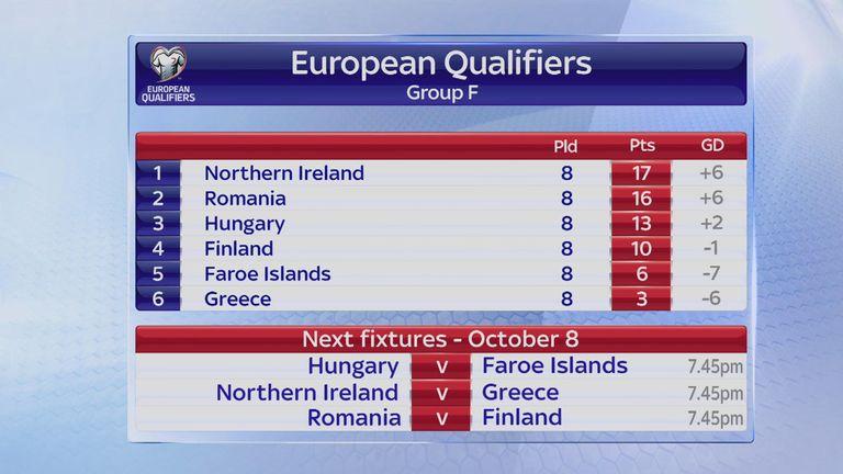 https://i2.wp.com/e2.365dm.com/15/09/768x432/euro-2016-european-qualifiers-northern-ireland_3347906.jpg