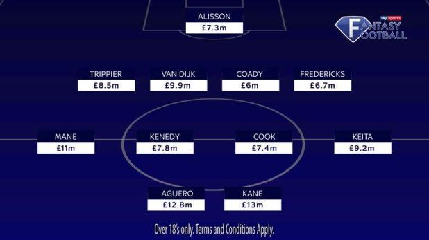 Phil Thompson's Sky Sports Fantasy Football XI