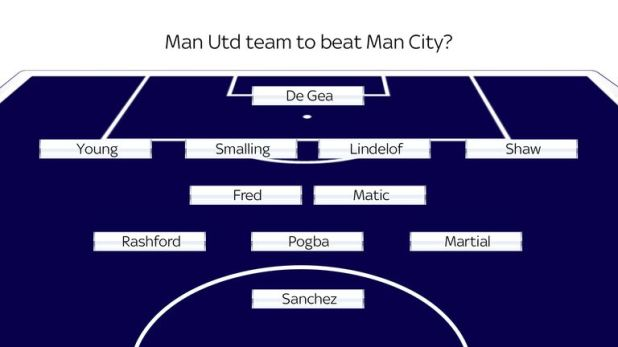 Possible Manchester United line-up for the trip to Manchester City?