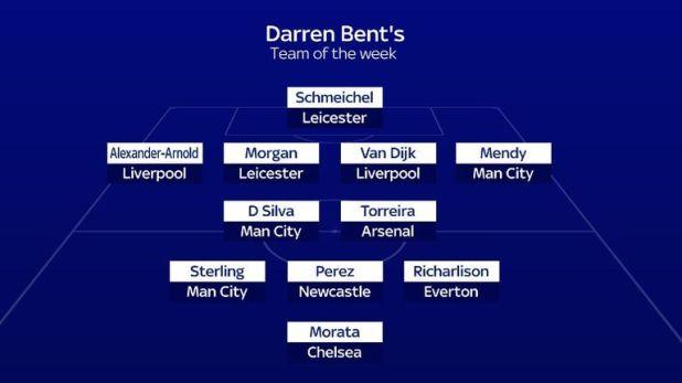Darren Bent's team of the week in the Premier League