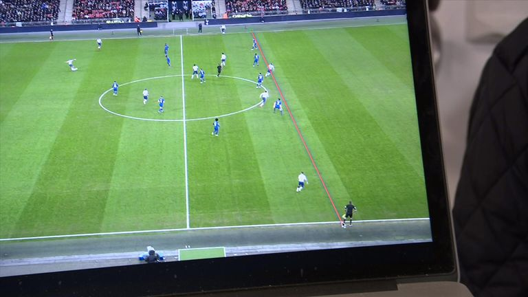 Chelsea's angle on the offside call