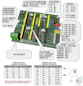 CNC shield V3.5 CNC 控制板