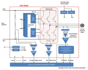 How to reduce system cost in a threephase IGBTbased