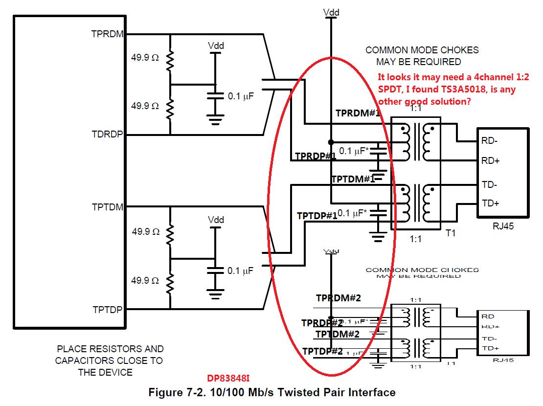 Resolvedog Switch