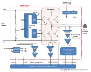 How to reduce system cost in a threephase IGBTbased inverter design  Motor Drive & Control