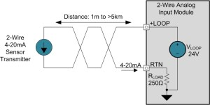 2Wire 420 mA Sensor Transmitters: Background and Compliance Voltage (Part 1)  Precision Hub