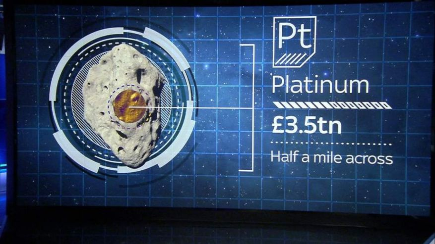 Image result for platinum in asteroid