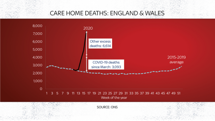 Home deaths in England and Wales