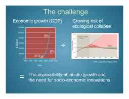 Growth dilemma slide