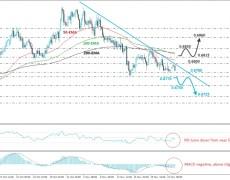 AUD/USD Stays Below A Downside Resistance Line
