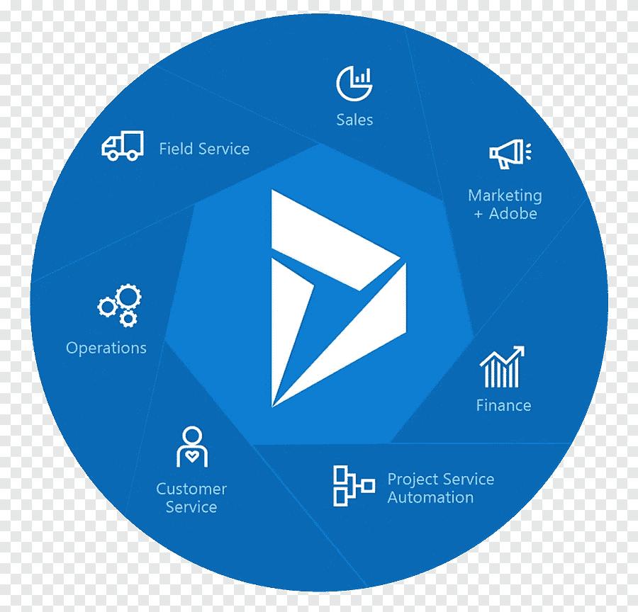 Dynamics 365 Microsoft Dynamics CRM Customer engagement Customer  relationship management, microsoft, blue, text png | PNGEgg