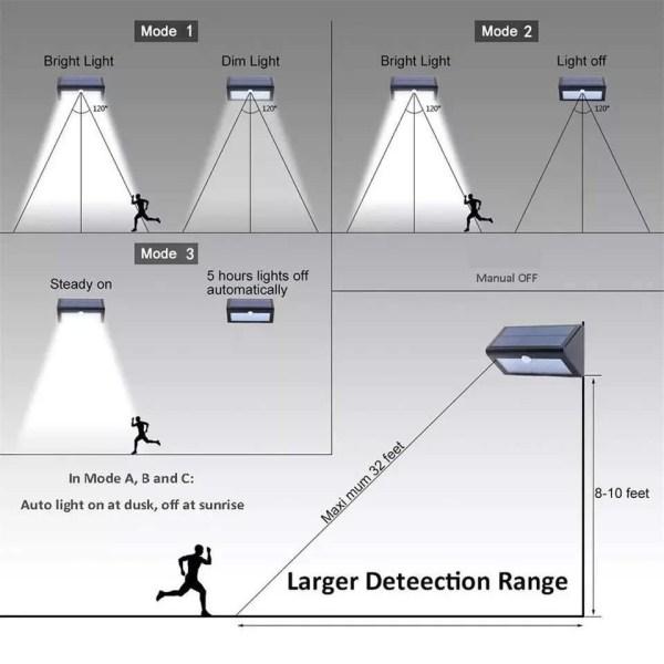 PROJECTEUR Solaire Rechargeable 38 LED avec Detecteur de Mouvement étanche IP65