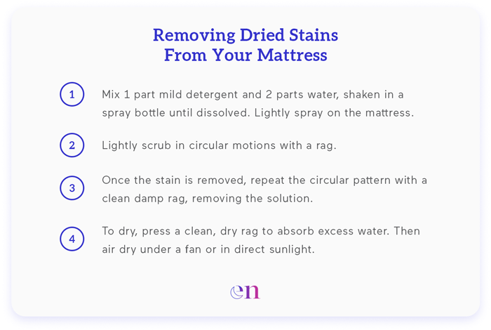 removing dried stains