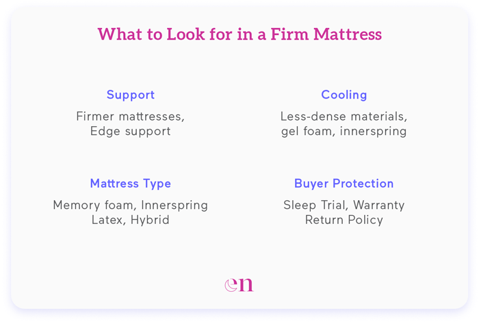 What to Look for in a Firm Mattress